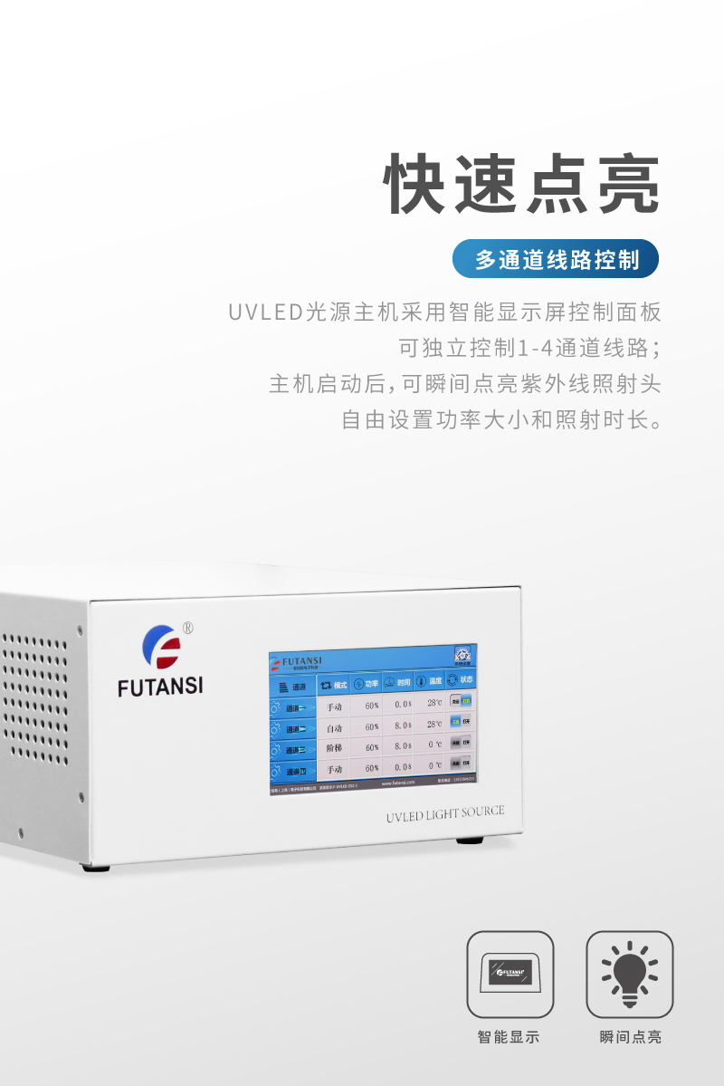 UVLED水冷面光源